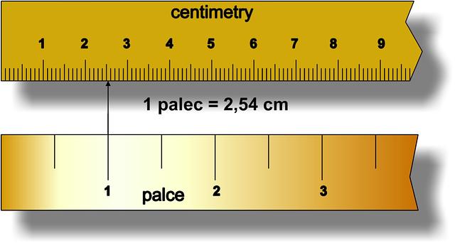 Délkové míry